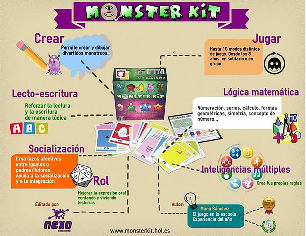 Monster Kit - Inteligencias múltiples